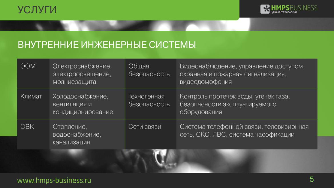 portfolio hmps presentation 03