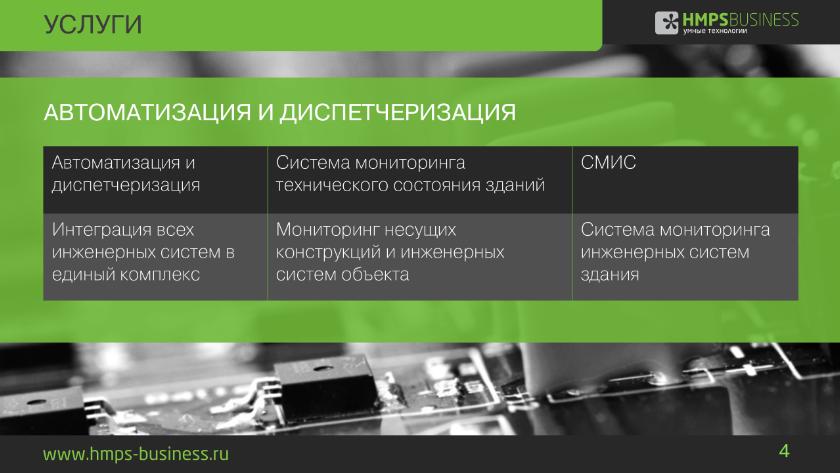 portfolio hmps presentation 05 2