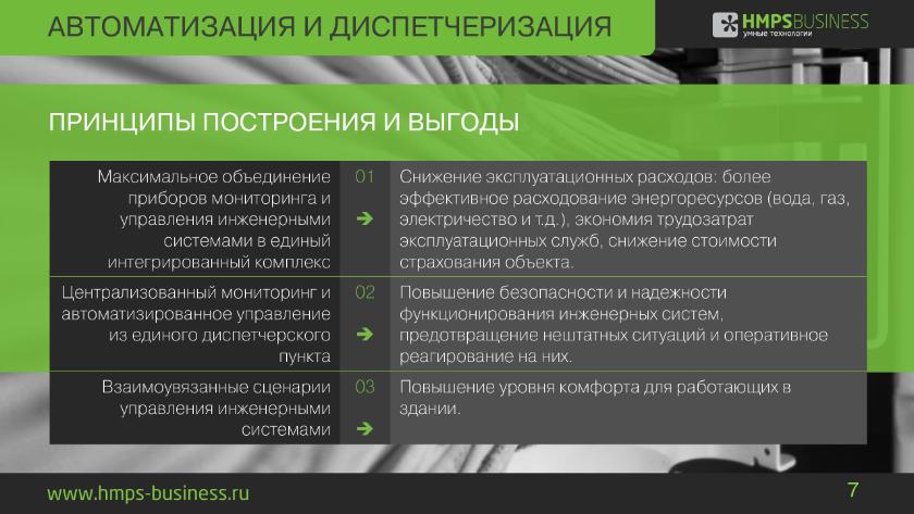 portfolio hmps presentation 06 2