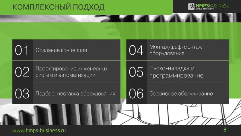 portfolio hmps presentation 07 2