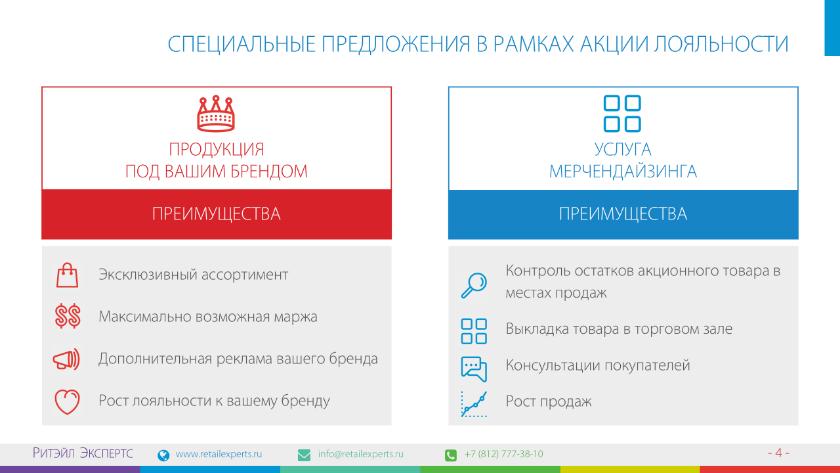 portfolio retailexperts presentation 05 2