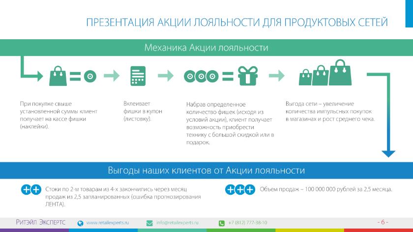 portfolio retailexperts presentation 07 2