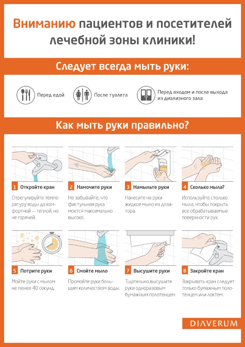 portfolio diaverum infographic 04