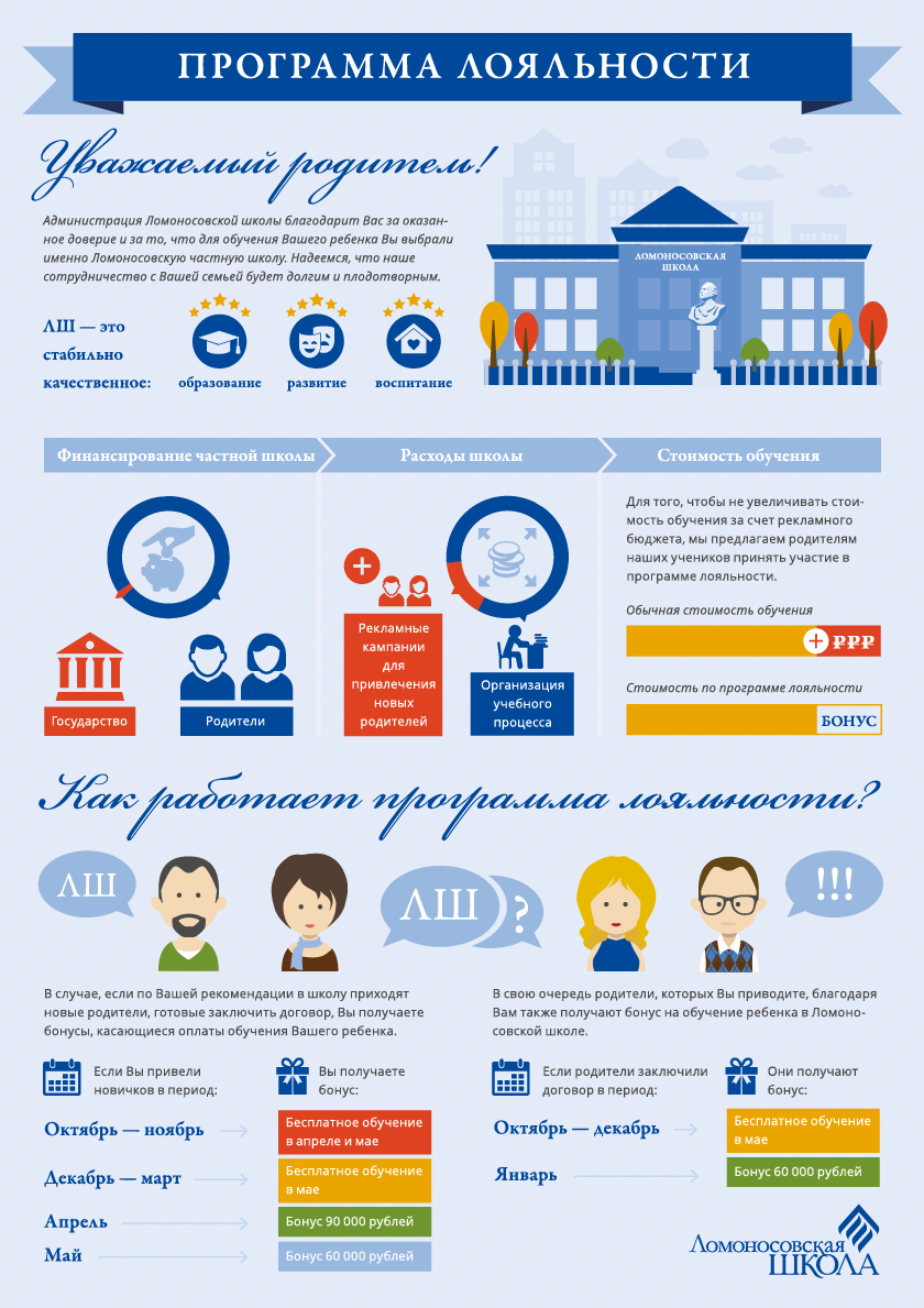 portfolio L school infographic 04