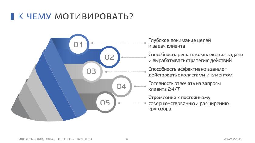 portfolio mzs presentation 05