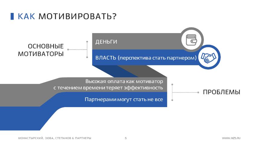 portfolio mzs presentation 06