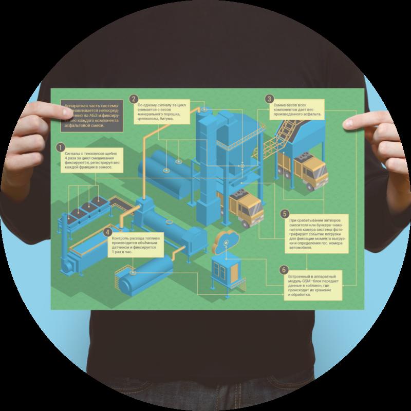 portfolio roadcom infographic 04