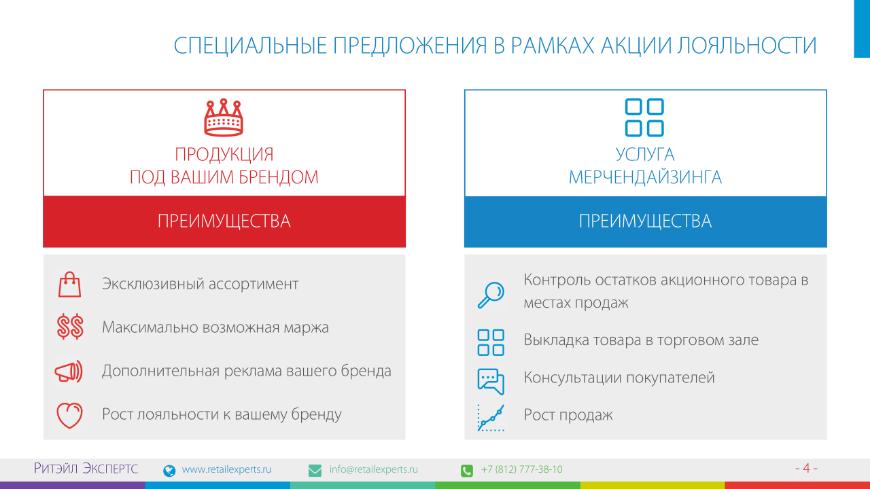 portfolio retailexperts presentation 05