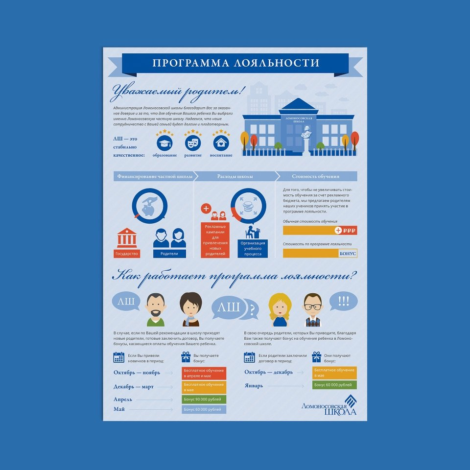infographic l school