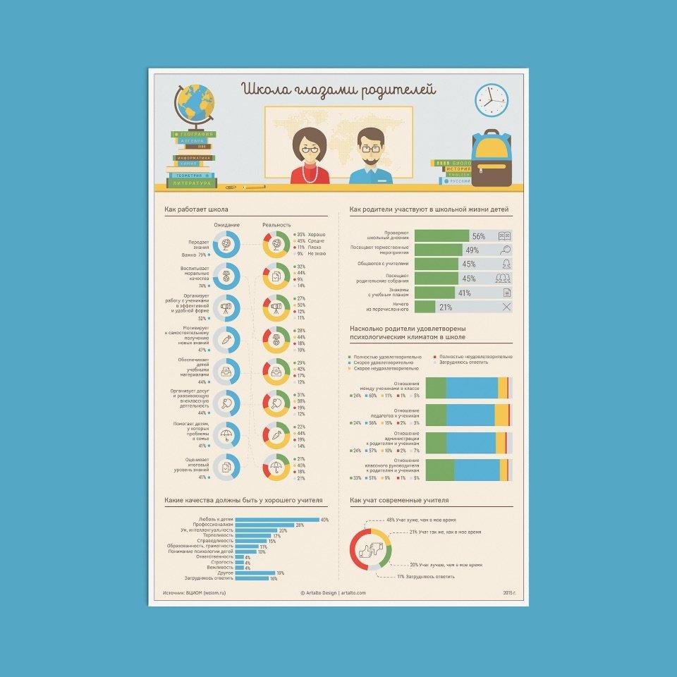 infographic school