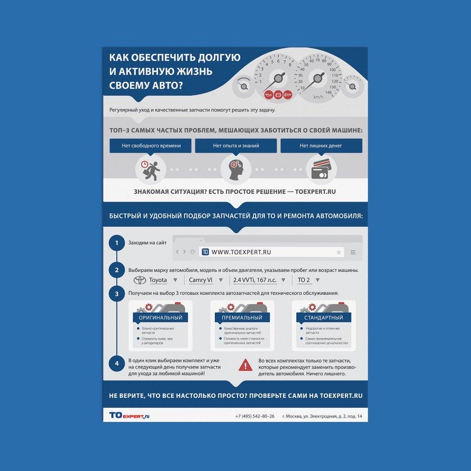 infographic toexpert