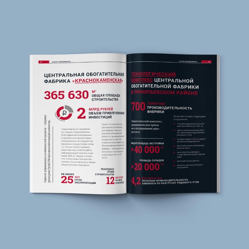 portfolio_ee-brochure_presentation_06