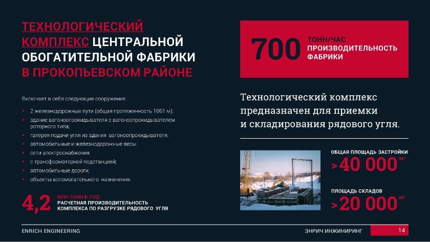 portfolio_ee-brochure_presentation_20