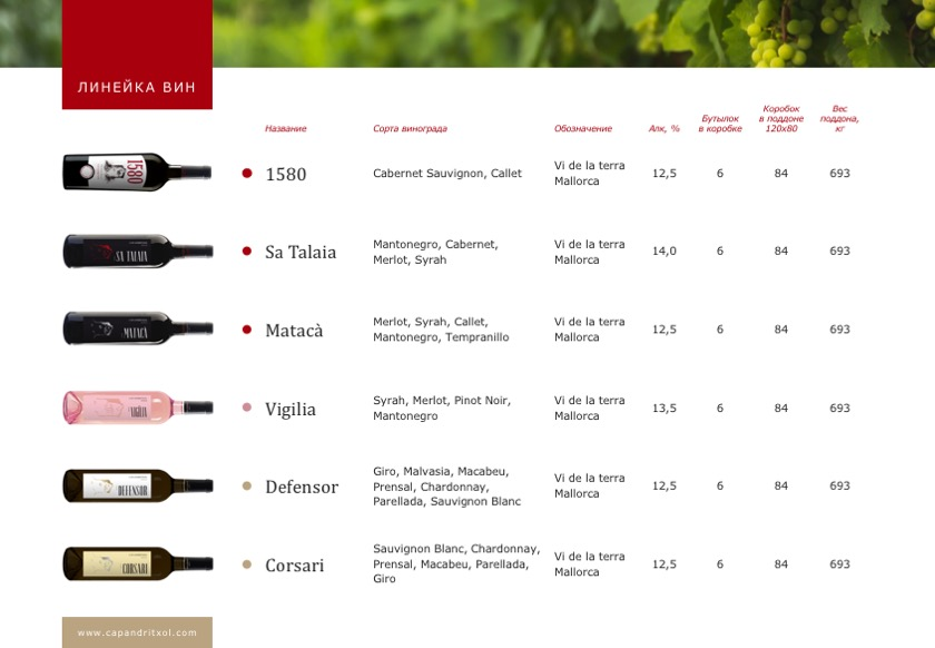 Winery_pres-page_12
